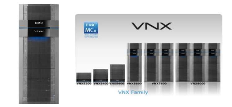 VNX Unified